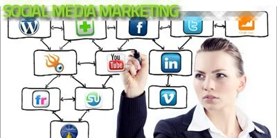 Social Media Marketing e Brand reputation