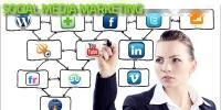 Social Media Marketing e Brand reputation