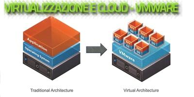 Virtualizzazione - Vmware Vsphere
