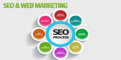 Workshop SEO: come ottimizzare e indicizzare il tuo sito web
