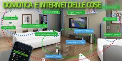 Domotica e Internet delle Cose